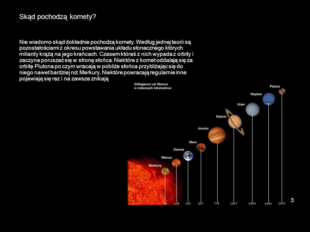 Nazewnictwo komet P/ – kometa okresowa, C/ – kometa nieokresowa, X/ – kometa, dla której nie udało się określić dokładnej orbity, D/ – zagubiona kometa lub taka, która uległa zniszczeniu, A/ – kometa, która potem okazała się innym obiektem (planetoidą, planetą karłowatą, itp.) Na początku XX w.