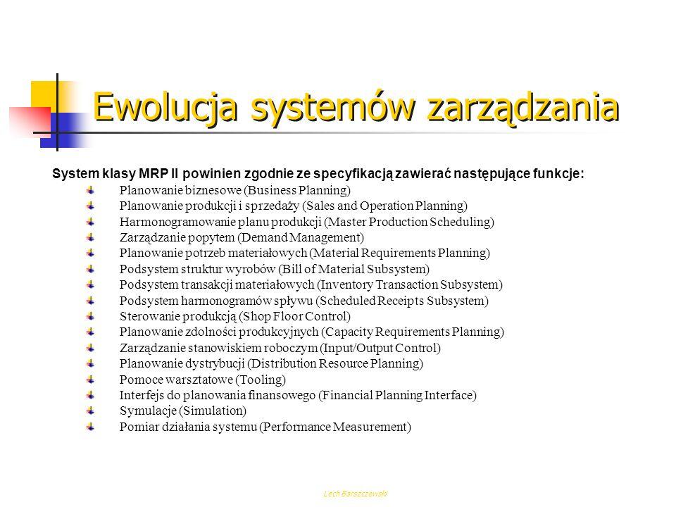 Lech Barszczewski MRP II - 1988 - APICS W 1989 roku Amerykańskie Stowarzyszenie Sterowania Produkcją i Zapasami - APICS (American Production and Inven