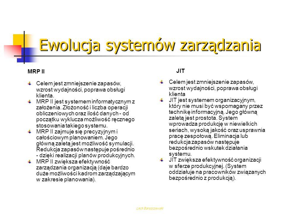 Lech Barszczewski Ewolucja systemów zarządzania JIT Zapasy na czas (just in time JIT) to pojęcie, które kładzie nacisk na wyeliminowanie strat i wzros