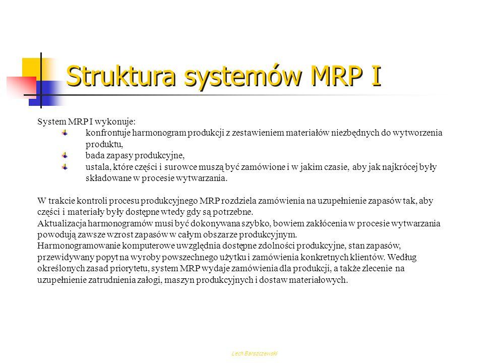 Lech Barszczewski Ewolucja systemów zarządzania ERP II - 2000 - Gartner Group ERP II jest zbiorem specyficznych dla danej branży aplikacji, które gene
