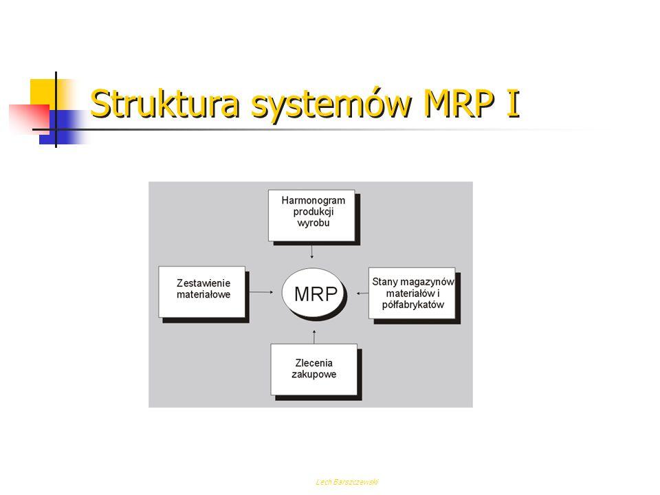 Lech Barszczewski Struktura systemów MRP I System MRP I wykonuje: konfrontuje harmonogram produkcji z zestawieniem materiałów niezbędnych do wytworzen