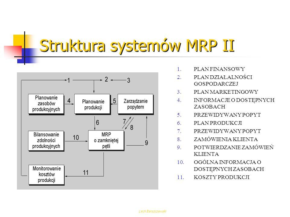 Lech Barszczewski Struktura systemów MRP II W stosunku do MRP I pojawiają się: sprzężenia zwrotne, wspólna baza danych, wspomaganie komputerowe proces