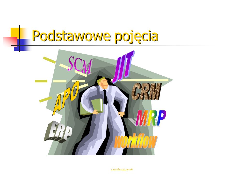 Lech Barszczewski MRP II - 1988 - APICS W 1989 roku Amerykańskie Stowarzyszenie Sterowania Produkcją i Zapasami - APICS (American Production and Inventory Control Society) zdefiniowało i opublikowało standard MRP II, który obecnie jest powszechnie stosowany we wszystkich większych zintegrowanych systemach wspomagania zarządzania.