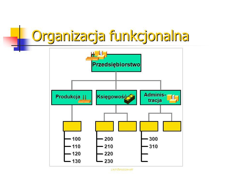 Lech Barszczewski Zarządzanie funkcjonalne i procesowe (3) Zintegrowany system wspomagający zarządzanie przedsiębiorstwem Organizacja przedsiębiorstwa