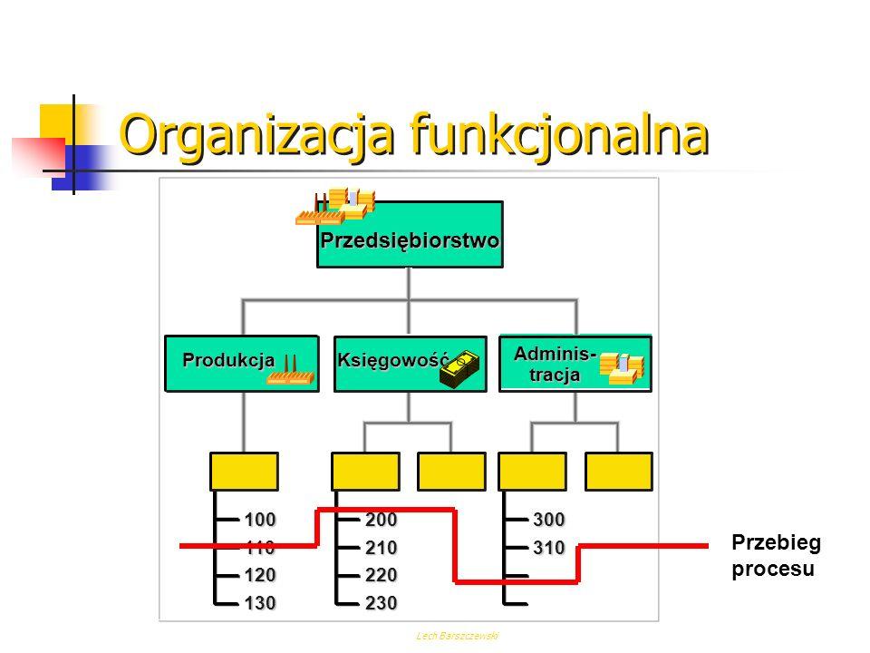 Lech Barszczewski Organizacja funkcjonalna ProdukcjaKsięgowość Adminis- tracja Przedsiębiorstwo 200210220230100110120130300310