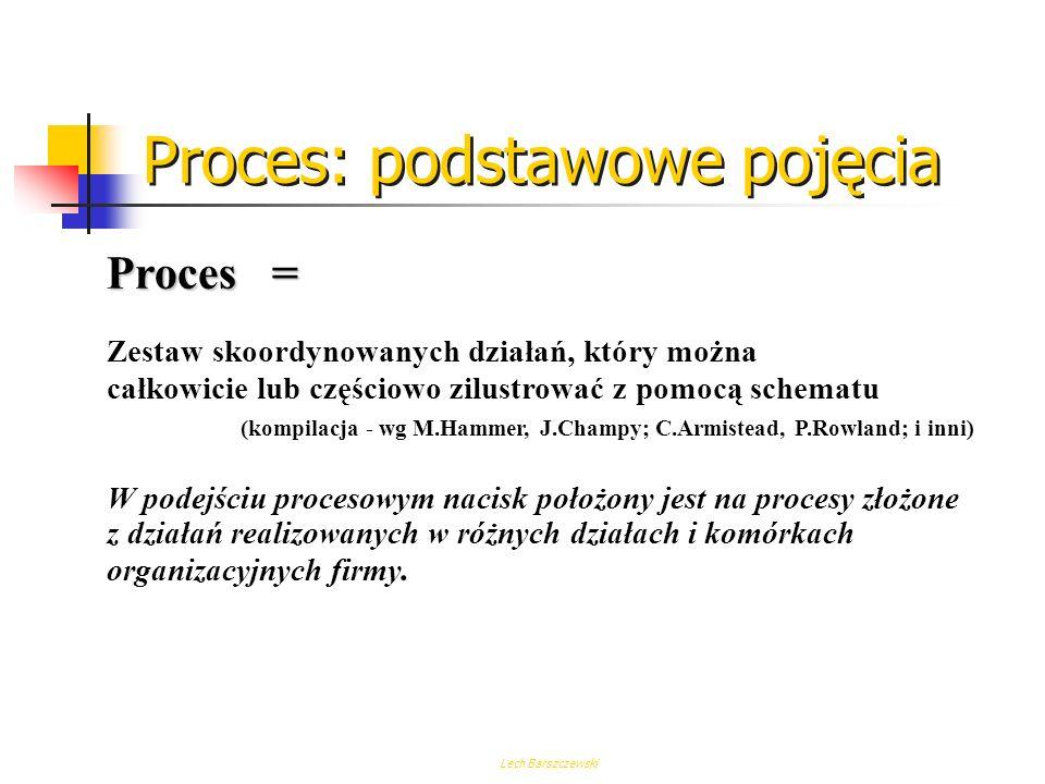 Lech Barszczewski Wady organizacji funkcjonalnej Sekwencyjna realizacja czynności w procesie biznesowym Udział wielu pracowników i komórek organizacyj