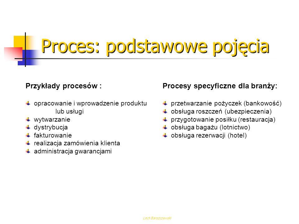 Lech Barszczewski Proces: podstawowe pojęcia Proces = Zestaw wzajemnie powiązanych zasobów i działań, które przekształcają stan wejściowy w wyjściowy.