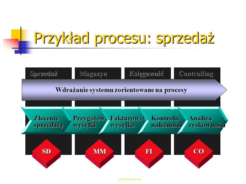 Lech Barszczewski Proces: podstawowe pojęcia Przykłady procesów : opracowanie i wprowadzenie produktu lub usługi wytwarzanie dystrybucja fakturowanie
