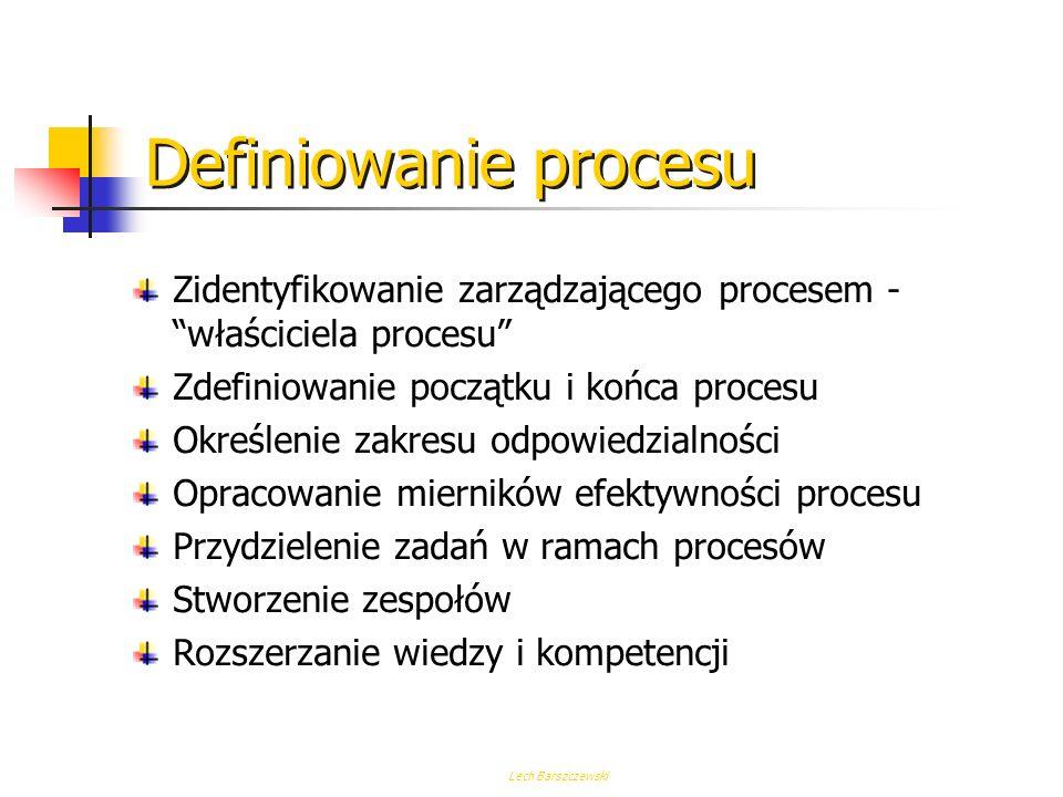 Lech Barszczewski Przykład procesu: sprzedaż Przygotow.wysyłkiZleceniesprzedaży Fakturow. + wysyłka KontrolanależnościAnalizazyskowności SDMMFICOSprze