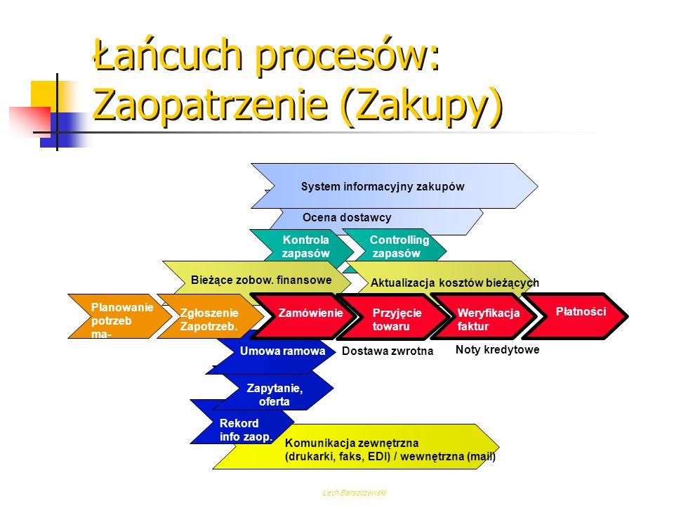Lech Barszczewski Podstawowe procesy obsługi klienta Zakupy Księgowość Produkcja Sprzedaż Zarządzanie kadrami