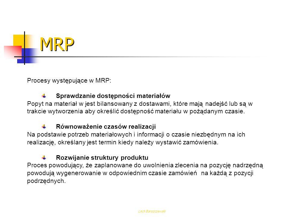 Lech Barszczewski Struktura systemów MRP II 1.PLAN FINANSOWY 2.PLAN DZIAŁALNOŚCI GOSPODARCZEJ 3.PLAN MARKETINGOWY 4.INFORMACJE O DOSTĘPNYCH ZASOBACH 5.PRZEWIDYWANY POPYT 6.PLAN PRODUKCJI 7.PRZEWIDYWANY POPYT 8.ZAMÓWIENIA KLIENTA 9.POTWIERDZANIE ZAMÓWIEŃ KLIENTA 10.OGÓLNA INFORMACJA O DOSTĘPNYCH ZASOBACH 11.KOSZTY PRODUKCJI