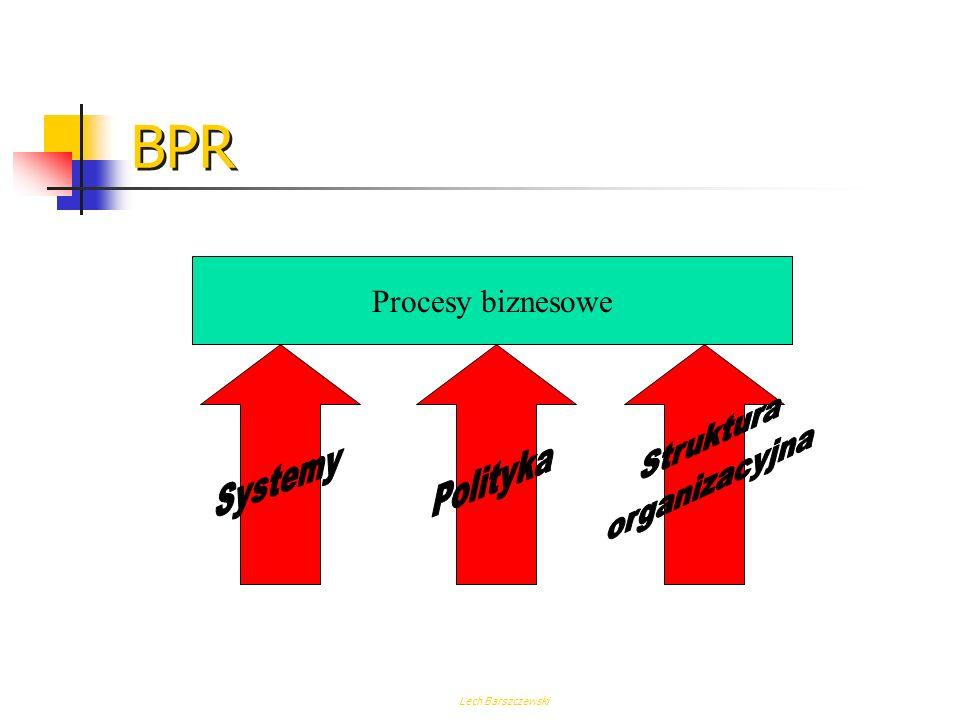 Lech Barszczewski BPR Zakres zmian Głębokość zmian Adaptacja Inżynieria procesów Transformacja biznesu Redefinicja łańcucha Najlepsze praktyki Poprawa