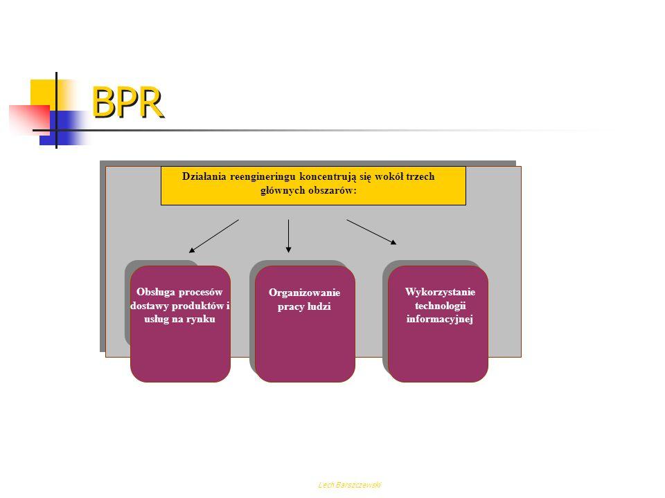 Lech Barszczewski BPR Inżynieria procesów (Re-engineering) Dogłębna analiza i radykalna rekonstrukcja praktyk biznesowych, systemów zarządzania, defin