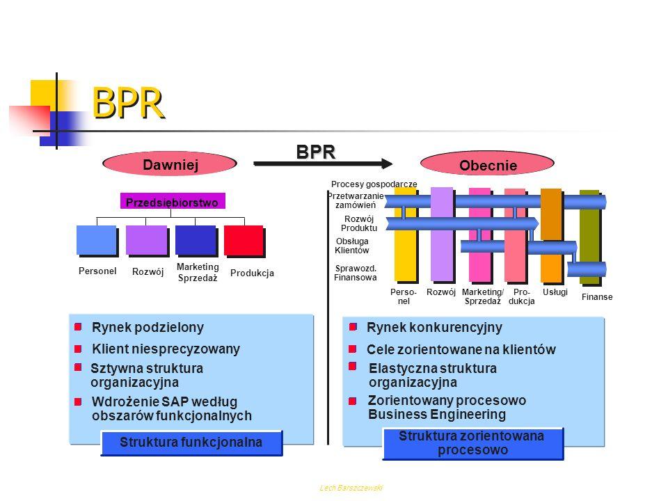 Lech Barszczewski BPR Działania reengineringu koncentrują się wokół trzech głównych obszarów: Obsługa procesów dostawy produktów i usług na rynku Wyko