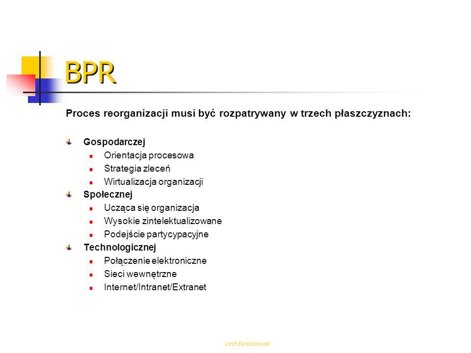 Lech Barszczewski Definicja Architektury Procesów 1 2 3 4 5 0 Poziom 0 Grupy procesów Procesy elementarne Działania (ogólne) Działania (szczegółowe) O