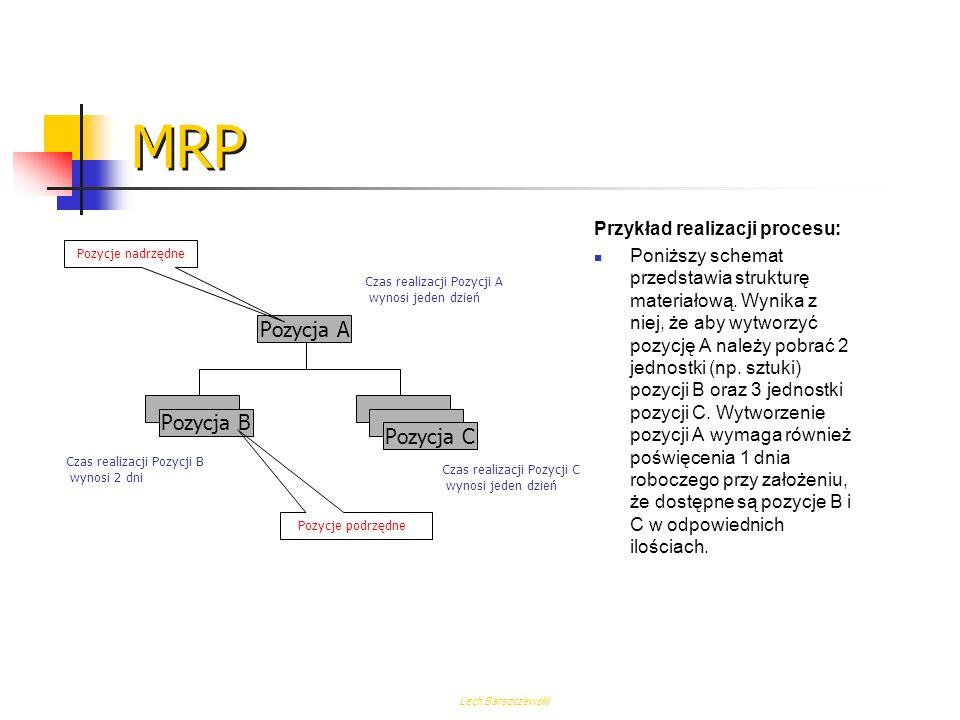 Lech Barszczewski MRP Procesy występujące w MRP: Sprawdzanie dostępności materiałów Popyt na materiał w jest bilansowany z dostawami, które mają nadej