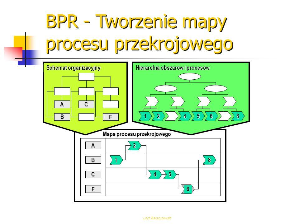 Lech Barszczewski BPR W projektach BPR muszą być jasne zdefiniowane następujące cztery założenia: Jakie procesy będą podlegały adaptacji/inżynierii? C