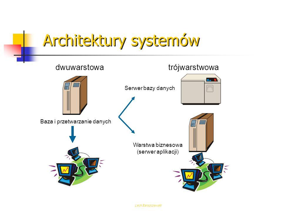 Lech Barszczewski Logistyka Integracja łańcucha zaopatrzenia Organizacja przedsiębiorstw zintegrowanych: Model zintegrowany Produkcja Dostawca Odbiorc
