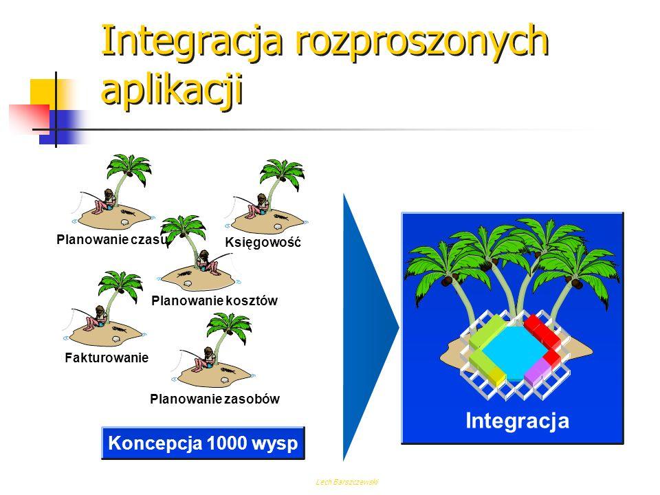 Lech Barszczewski Architektury systemów Warstwa prezentacji dwuwarstowatrójwarstwowa Baza i przetwarzanie danych Serwer bazy danych Warstwa biznesowa