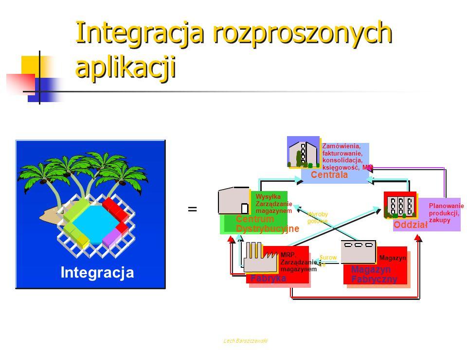 Lech Barszczewski Planowanie zasobów Księgowość Fakturowanie Planowanie kosztów Planowanie czasu Integracja Koncepcja 1000 wysp Integracja rozproszony