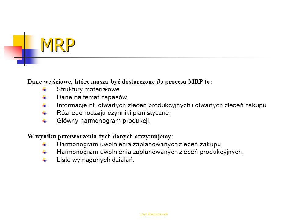 Lech Barszczewski MRP Dane wejściowe, które muszą być dostarczone do procesu MRP to: Struktury materiałowe, Dane na temat zapasów, Informacje nt.