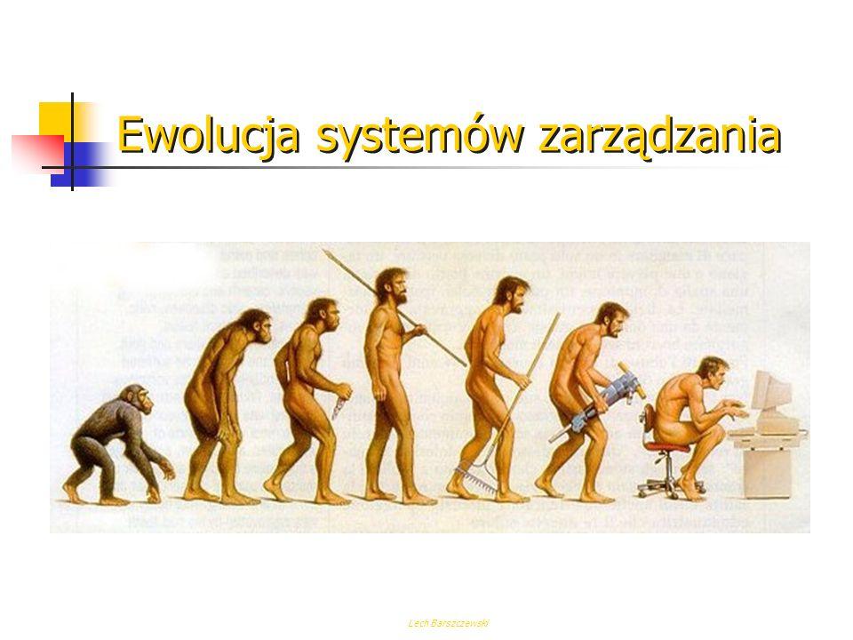 Lech Barszczewski Ewolucja systemów zarządzania MRP II Celem jest zmniejszenie zapasów, wzrost wydajności, poprawa obsługi klienta.