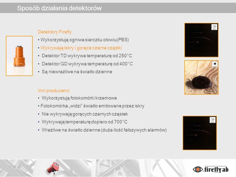 Sposób działania detektorów Detektory Firefly Wykorzystują ogniwa siarczku ołowiu(PBS) Wykrywają iskry i gorące czarne cząstki Detektor TD wykrywa tem