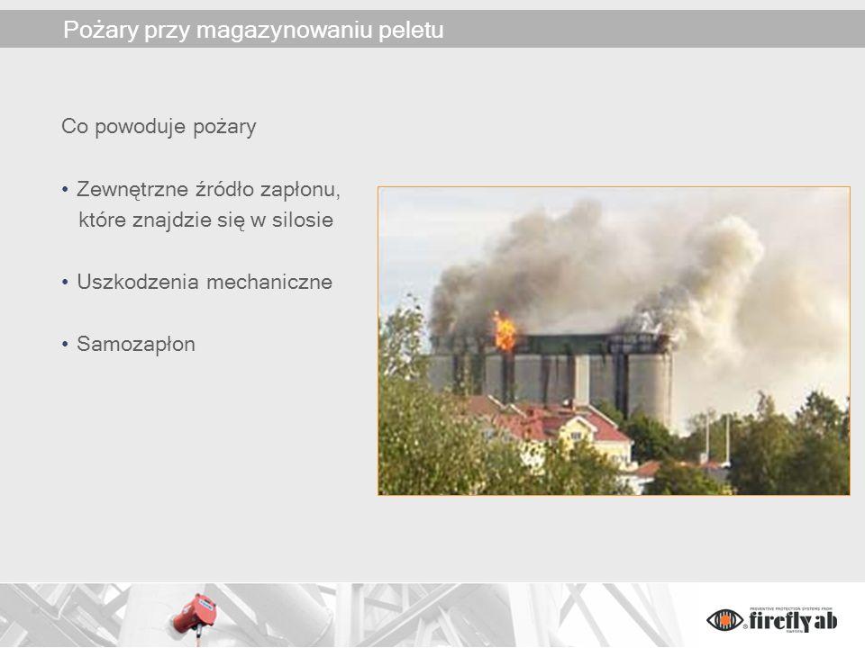 Pożary przy magazynowaniu peletu Co powoduje pożary Zewnętrzne źródło zapłonu, które znajdzie się w silosie Uszkodzenia mechaniczne Samozapłon