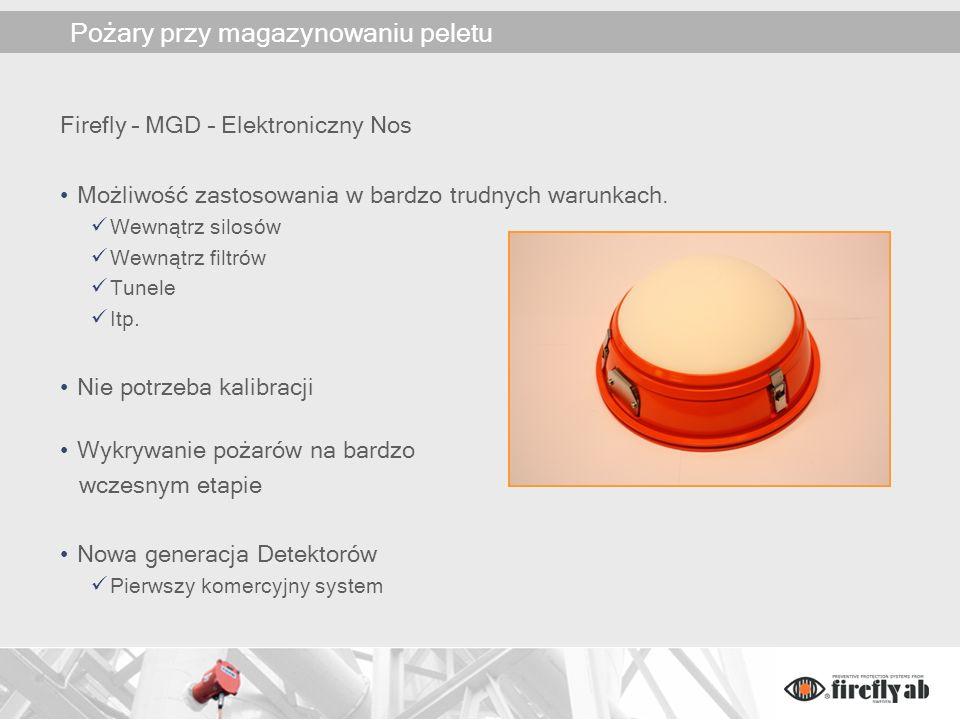 Firefly – MGD – Elektroniczny Nos Możliwość zastosowania w bardzo trudnych warunkach. Wewnątrz silosów Wewnątrz filtrów Tunele Itp. Nie potrzeba kalib