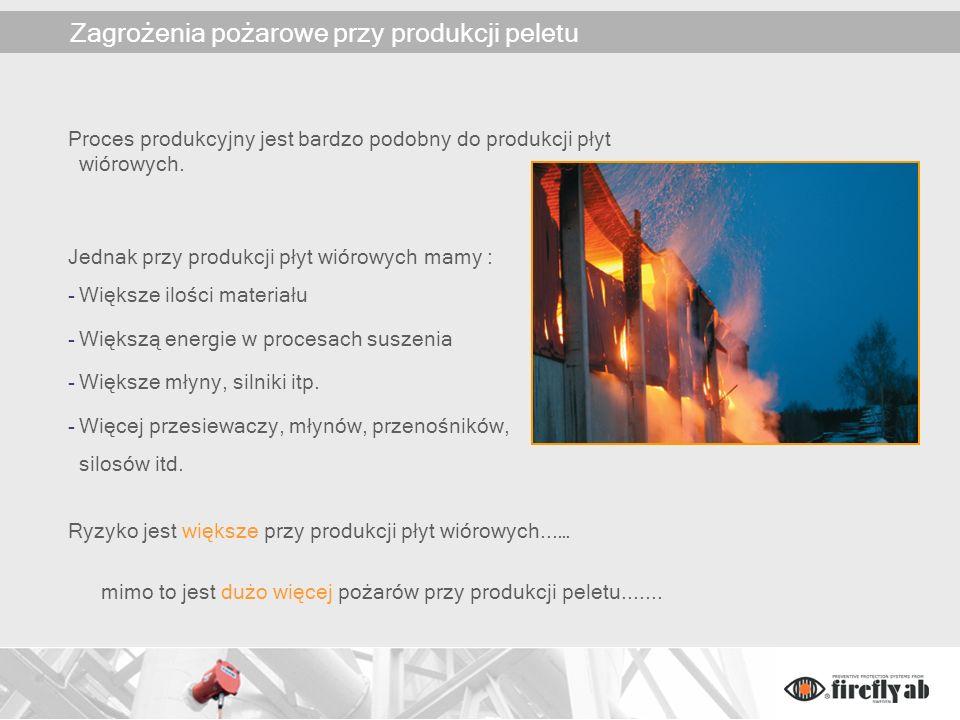 Zagrożenia pożarowe przy produkcji peletu Proces produkcyjny jest bardzo podobny do produkcji płyt wiórowych. Jednak przy produkcji płyt wiórowych mam