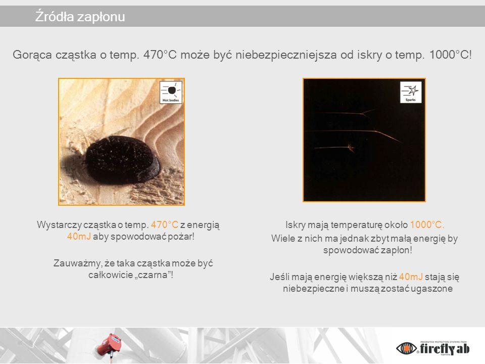 Systemy wykrywania iskier Firefly Filtr Silos Wykrywamy prawdziwe źródła zapłonu W Filtrze: Temp.