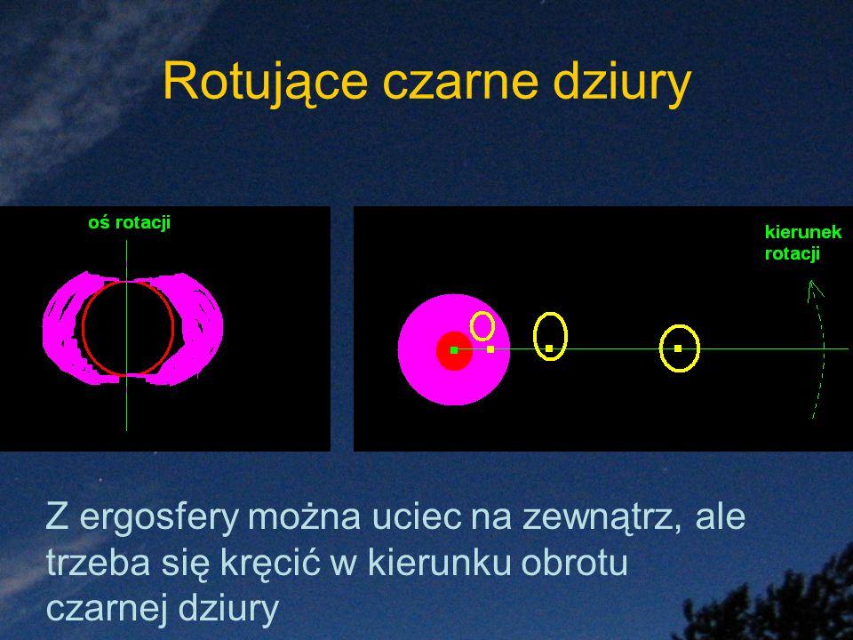 Rotujące czarne dziury Z ergosfery można uciec na zewnątrz, ale trzeba się kręcić w kierunku obrotu czarnej dziury
