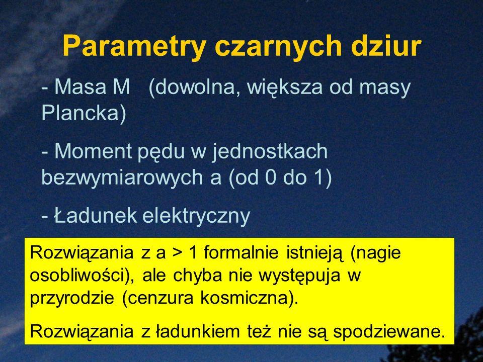 Parametry czarnych dziur - Masa M (dowolna, większa od masy Plancka) - Moment pędu w jednostkach bezwymiarowych a (od 0 do 1) - Ładunek elektryczny Ro