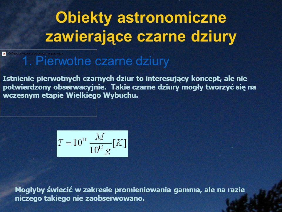 Obiekty astronomiczne zawierające czarne dziury Istnienie pierwotnych czarnych dziur to interesujący koncept, ale nie potwierdzony obserwacyjnie. Taki