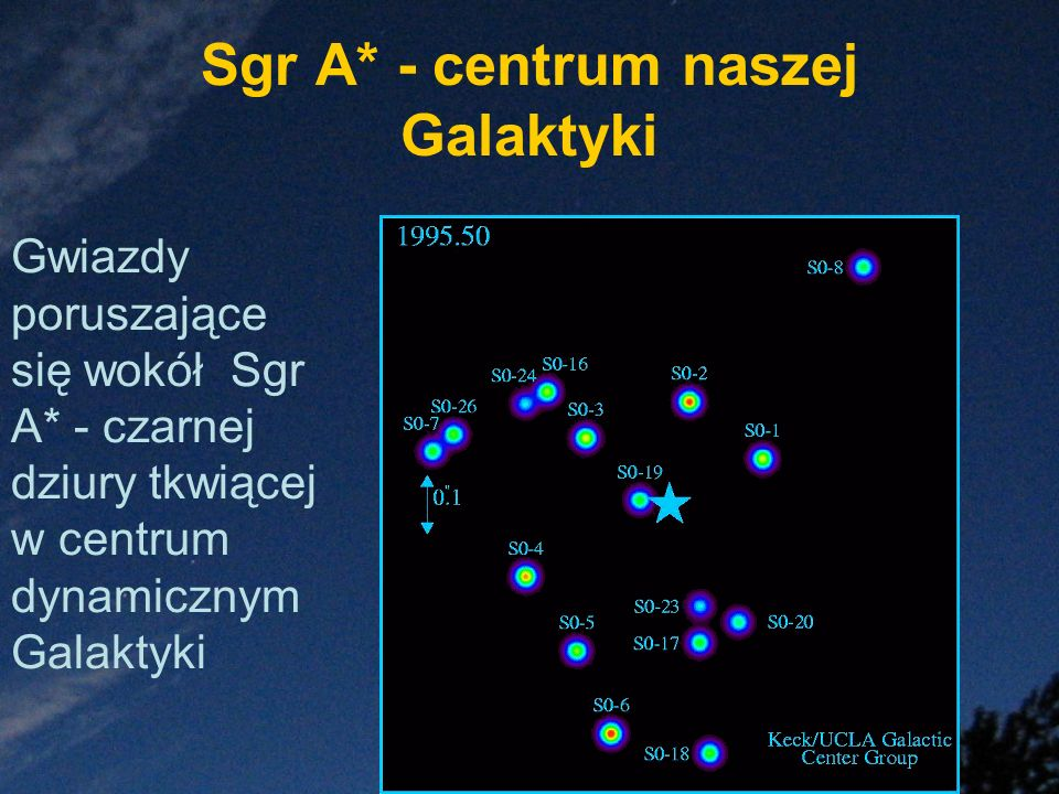 Sgr A* - centrum naszej Galaktyki Gwiazdy poruszające się wokół Sgr A* - czarnej dziury tkwiącej w centrum dynamicznym Galaktyki