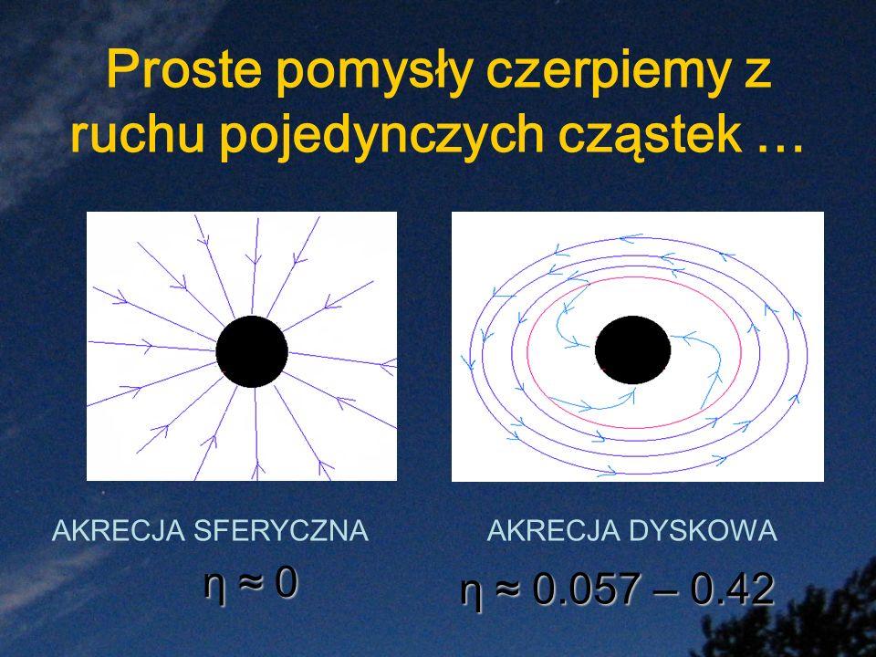 Proste pomysły czerpiemy z ruchu pojedynczych cząstek … AKRECJA SFERYCZNA AKRECJA DYSKOWA η 0 η 0 η 0.057 – 0.42 η 0.057 – 0.42