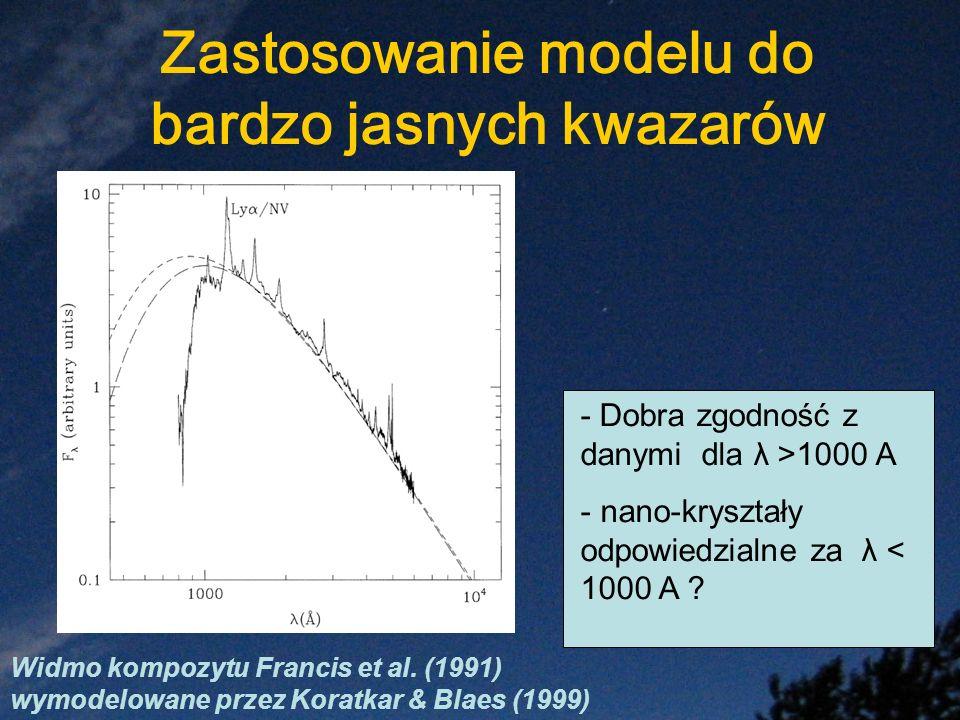 Zastosowanie modelu do bardzo jasnych kwazarów Widmo kompozytu Francis et al. (1991) wymodelowane przez Koratkar & Blaes (1999) - Dobra zgodność z dan