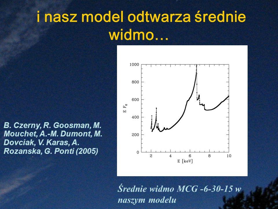 i nasz model odtwarza średnie widmo… B. Czerny, R. Goosman, M. Mouchet, A.-M. Dumont, M. Dovciak, V. Karas, A. Rozanska, G. Ponti (2005) Średnie widmo