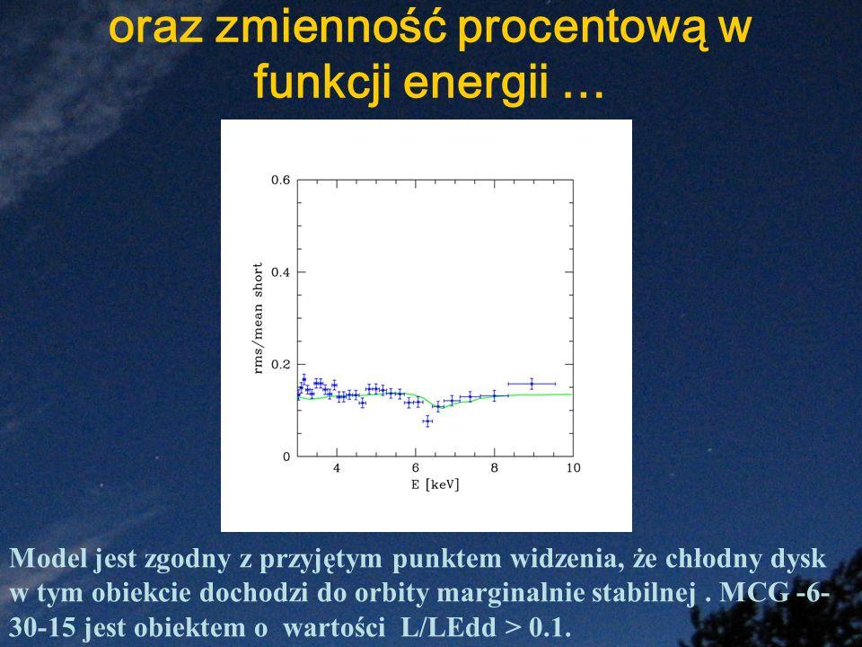 oraz zmienność procentową w funkcji energii … Model jest zgodny z przyjętym punktem widzenia, że chłodny dysk w tym obiekcie dochodzi do orbity margin