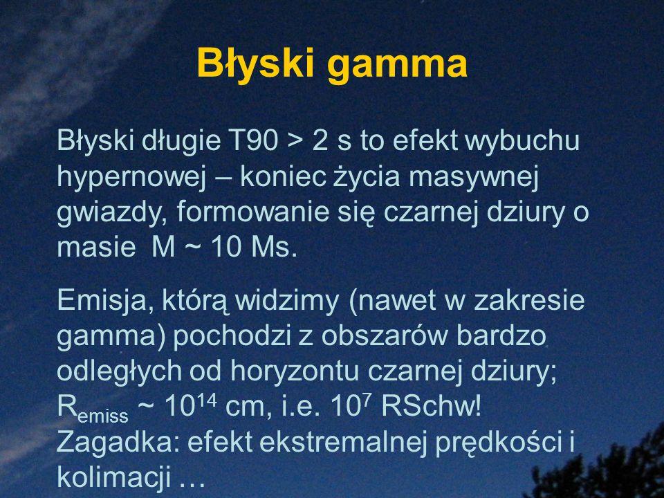 Błyski gamma Błyski długie T90 > 2 s to efekt wybuchu hypernowej – koniec życia masywnej gwiazdy, formowanie się czarnej dziury o masie M ~ 10 Ms. Emi