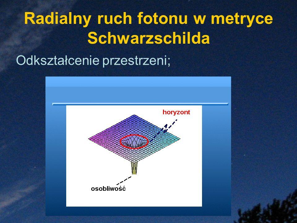Radialny ruch fotonu w metryce Schwarzschilda Odkształcenie przestrzeni;