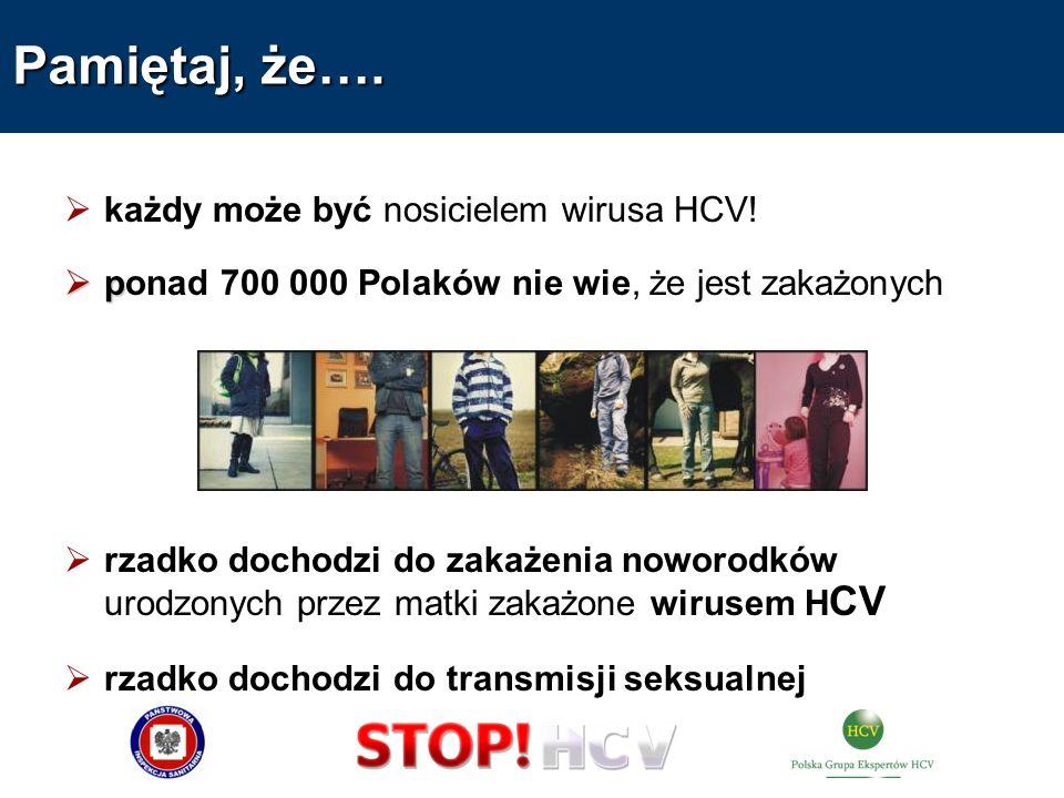 Pamiętaj, że…. każdy może być nosicielem wirusa HCV! p ponad 700 000 Polaków nie wie, że jest zakażonych rzadko dochodzi do zakażenia noworodków urodz