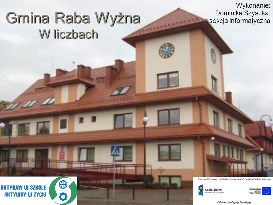 Gmina Raba Wyżna W liczbach Wykonanie: Dominika Szyszka, sekcja informatyczna