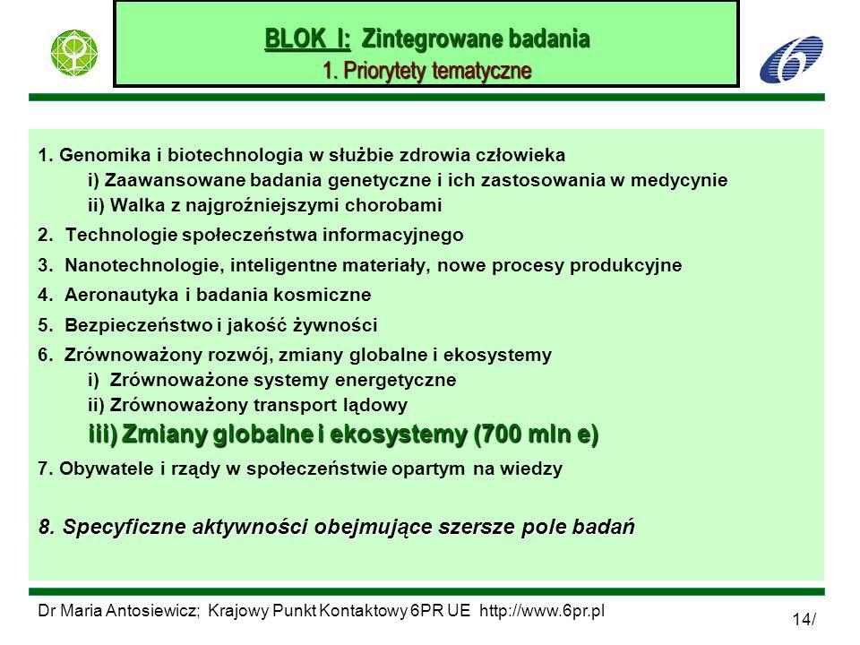 Dr Maria Antosiewicz; Krajowy Punkt Kontaktowy 6PR UE http://www.6pr.pl 14/ BLOK I: Zintegrowane badania 1. Priorytety tematyczne 1. Genomika i biotec