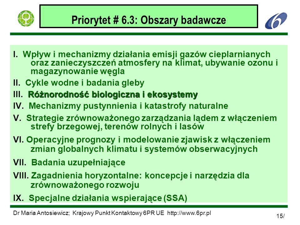 Dr Maria Antosiewicz; Krajowy Punkt Kontaktowy 6PR UE http://www.6pr.pl 15/ Priorytet # 6.3: Obszary badawcze I. Wpływ i mechanizmy działania emisji g