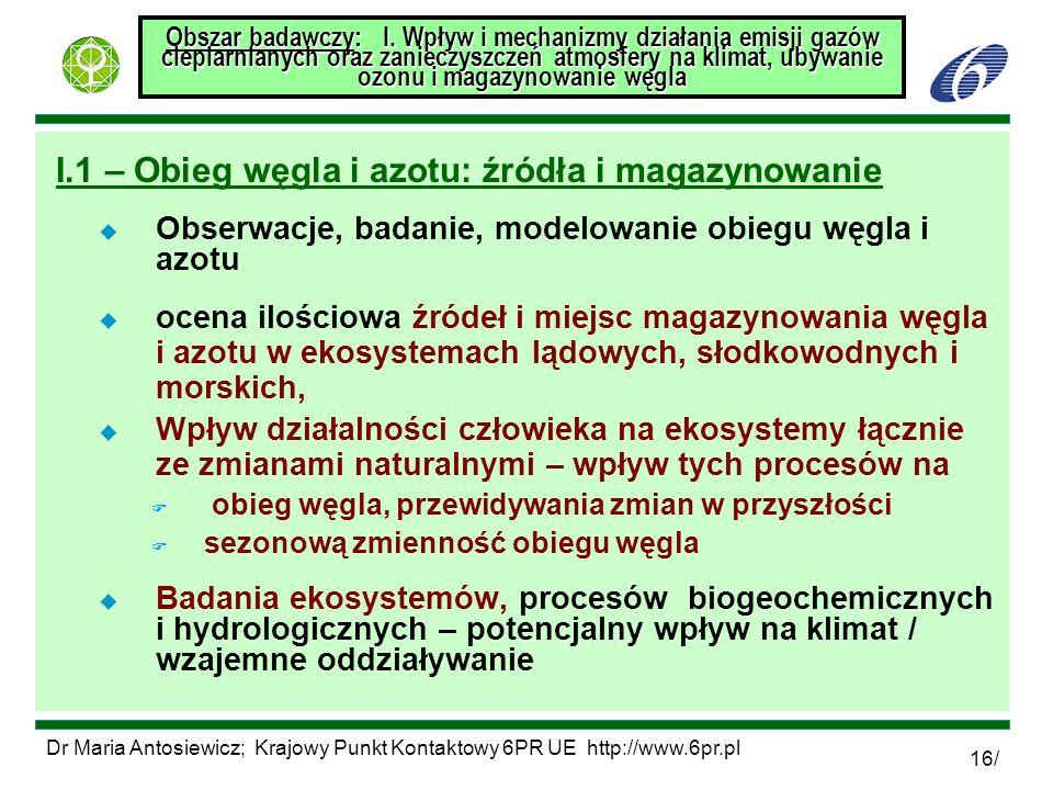 Dr Maria Antosiewicz; Krajowy Punkt Kontaktowy 6PR UE http://www.6pr.pl 16/ Obszar badawczy: I. Wpływ i mechanizmy działania emisji gazów cieplarniany