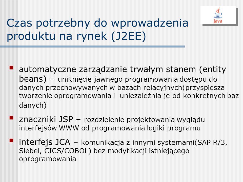 Czas potrzebny do wprowadzenia produktu na rynek (J2EE) automatyczne zarządzanie trwałym stanem (entity beans) – uniknięcie jawnego programowania dost