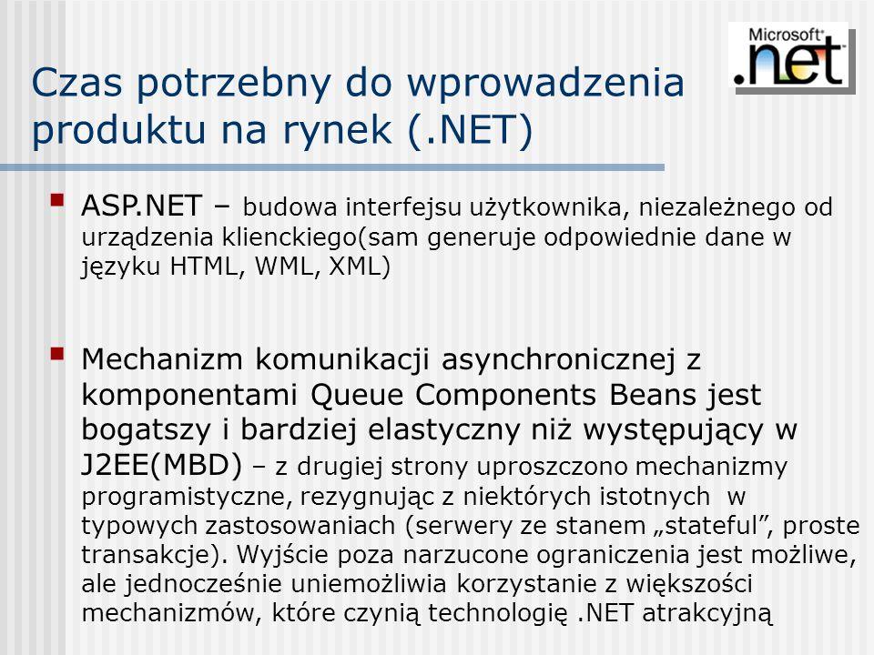 Czas potrzebny do wprowadzenia produktu na rynek (.NET) ASP.NET – budowa interfejsu użytkownika, niezależnego od urządzenia klienckiego(sam generuje o