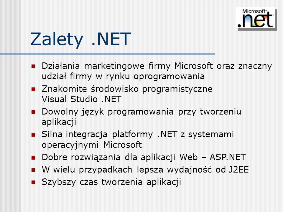 Zalety.NET Działania marketingowe firmy Microsoft oraz znaczny udział firmy w rynku oprogramowania Znakomite środowisko programistyczne Visual Studio.