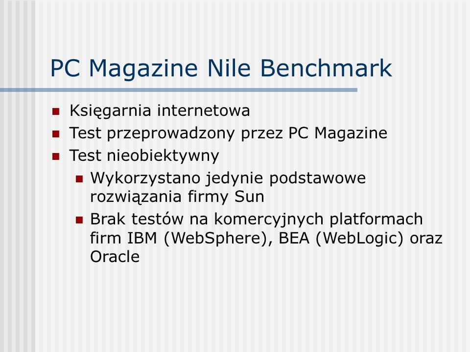PC Magazine Nile Benchmark Księgarnia internetowa Test przeprowadzony przez PC Magazine Test nieobiektywny Wykorzystano jedynie podstawowe rozwiązania